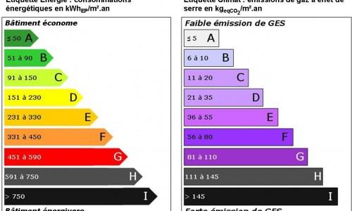 étiquette énergétique - Portail-Maison.com
