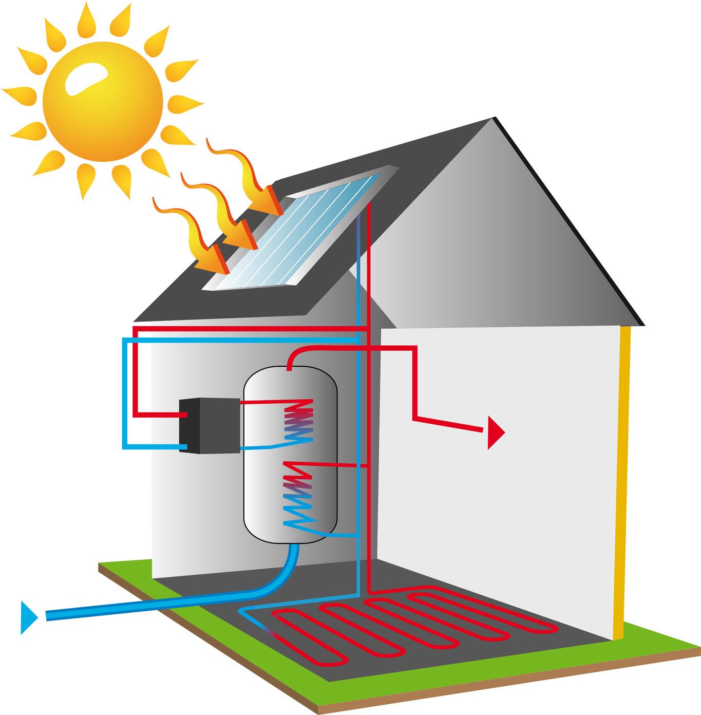 chauffe-eau solaire bivalent
